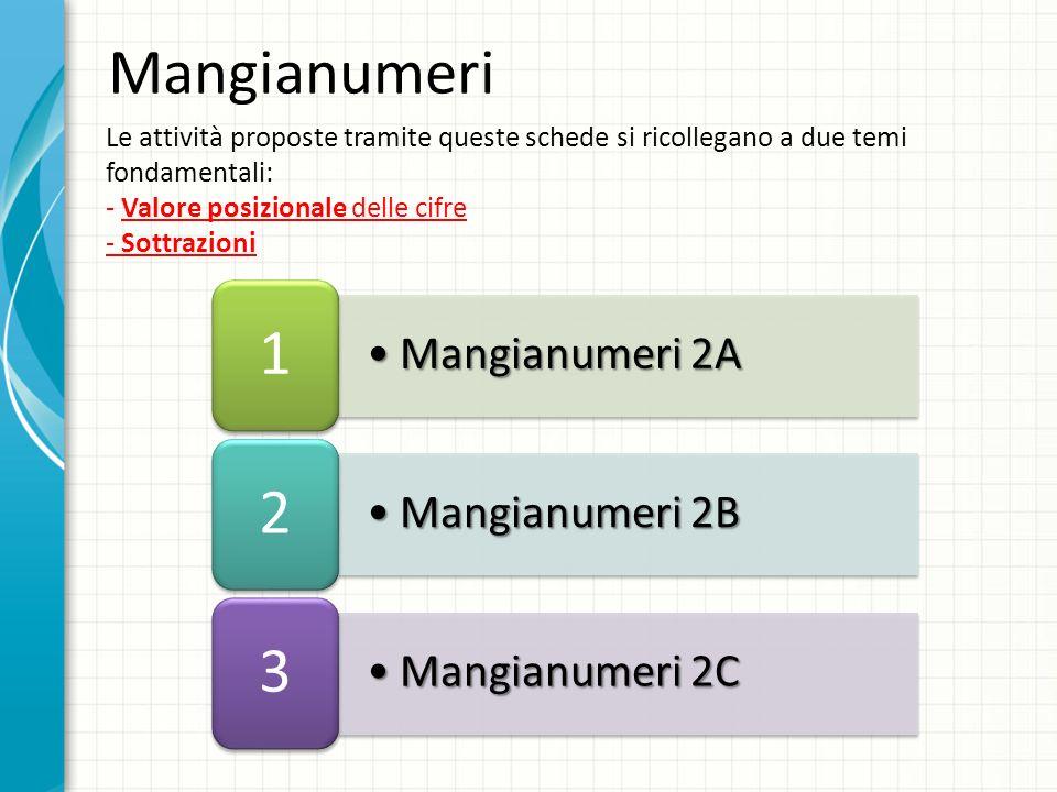 Mangianumeri 2AMangianumeri 2A 1 Mangianumeri 2BMangianumeri 2B 2 Mangianumeri 2CMangianumeri 2C 3 Mangianumeri Le attività proposte tramite queste sc