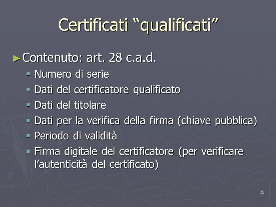 32 Certificati qualificati Contenuto: art. 28 c.a.d. Contenuto: art. 28 c.a.d. Numero di serie Numero di serie Dati del certificatore qualificato Dati