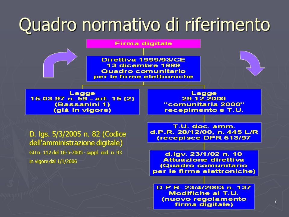 7 Quadro normativo di riferimento D. lgs. 5/3/2005 n. 82 (Codice dell'amministrazione digitale) GU n. 112 del 16-5-2005 - suppl. ord. n. 93 in vigore