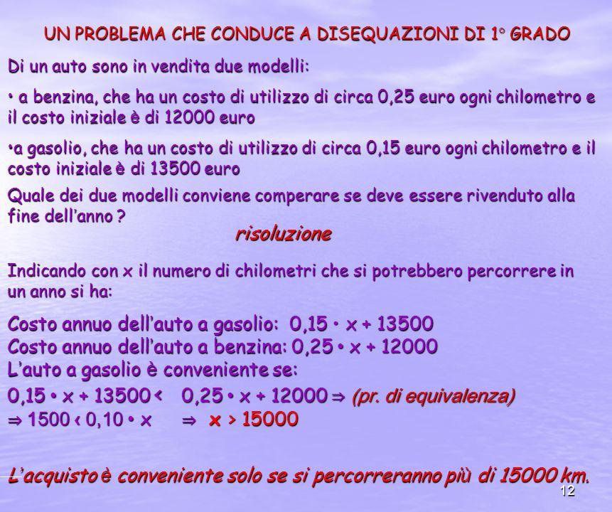 12 UN PROBLEMA CHE CONDUCE A DISEQUAZIONI DI 1° GRADO Di un auto sono in vendita due modelli: a benzina, che ha un costo di utilizzo di circa 0,25 euro ogni chilometro e il costo iniziale è di 12000 euro a benzina, che ha un costo di utilizzo di circa 0,25 euro ogni chilometro e il costo iniziale è di 12000 euro a gasolio, che ha un costo di utilizzo di circa 0,15 euro ogni chilometro e il costo iniziale è di 13500 euroa gasolio, che ha un costo di utilizzo di circa 0,15 euro ogni chilometro e il costo iniziale è di 13500 euro Quale dei due modelli conviene comperare se deve essere rivenduto alla fine dell anno .