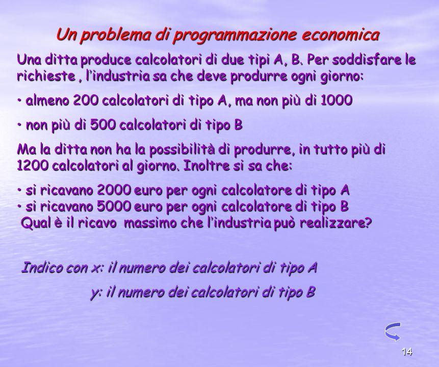 14 Un problema di programmazione economica Una ditta produce calcolatori di due tipi A, B.