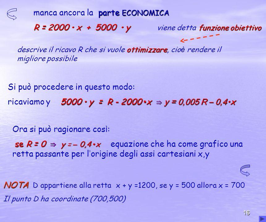 16 parte ECONOMICA manca ancora la parte ECONOMICA R = 2000 x + 5000 y funzione obiettivo R = 2000 x + 5000 y viene detta funzione obiettivo ottimizzare descrive il ricavo R che si vuole ottimizzare, cio è rendere il migliore possibile Si può procedere in questo modo: 5000 y = R - 2000 x y = 0,005 R – 0,4 x ricaviamo y 5000 y = R - 2000 x y = 0,005 R – 0,4 x Ora si può ragionare cos ì : se R = 0 y = – 0,4 x se R = 0 y = – 0,4 x equazione che ha come grafico una retta passante per l origine degli assi cartesiani x,y NOTA NOTA D appartiene alla retta x + y =1200, se y = 500 allora x = 700 Il punto D ha coordinate (700,500)