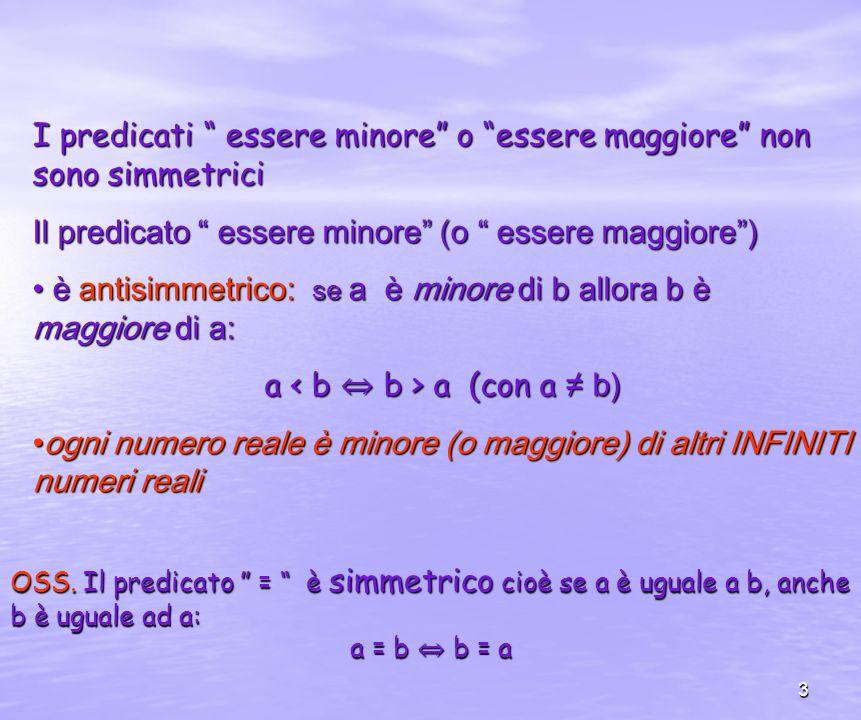 3 I predicati essere minore o essere maggiore non sono simmetrici Il predicato essere minore (o essere maggiore) è antisimmetrico: se a è minore di b allora b è maggiore di a: è antisimmetrico: se a è minore di b allora b è maggiore di a: a a (con a b) ogni numero reale è minore (o maggiore) di altri INFINITI numeri realiogni numero reale è minore (o maggiore) di altri INFINITI numeri reali OSS.