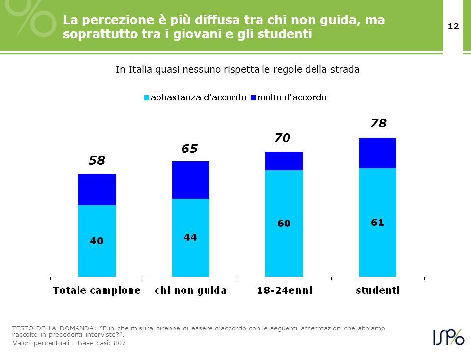 12 La percezione è più diffusa tra chi non guida, ma soprattutto tra i giovani e gli studenti TESTO DELLA DOMANDA: E in che misura direbbe di essere d