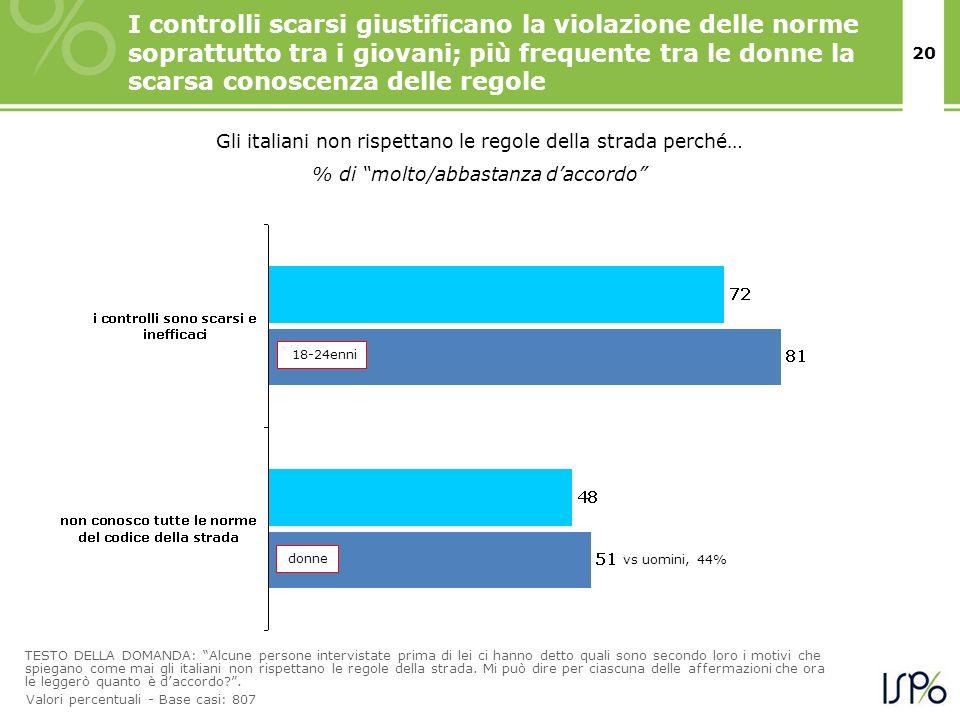 20 I controlli scarsi giustificano la violazione delle norme soprattutto tra i giovani; più frequente tra le donne la scarsa conoscenza delle regole T