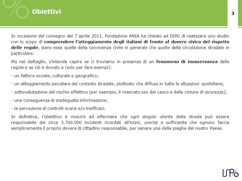 3 Obiettivi In occasione del convegno del 7 aprile 2011, Fondazione ANIA ha chiesto ad ISPO di realizzare uno studio con lo scopo di comprendere latte