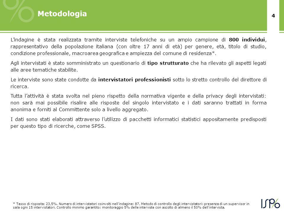4 Metodologia * Tasso di risposta: 23,5%. Numero di intervistatori coinvolti nellindagine: 87. Metodo di controllo degli intervistatori: presenza di u