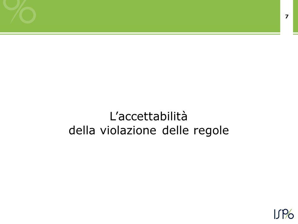 8 Gli italiani non giustificano la violazione delle regole, comprese quelle stradali TESTO DELLA DOMANDA: Le leggerò ora una serie di comportamenti.