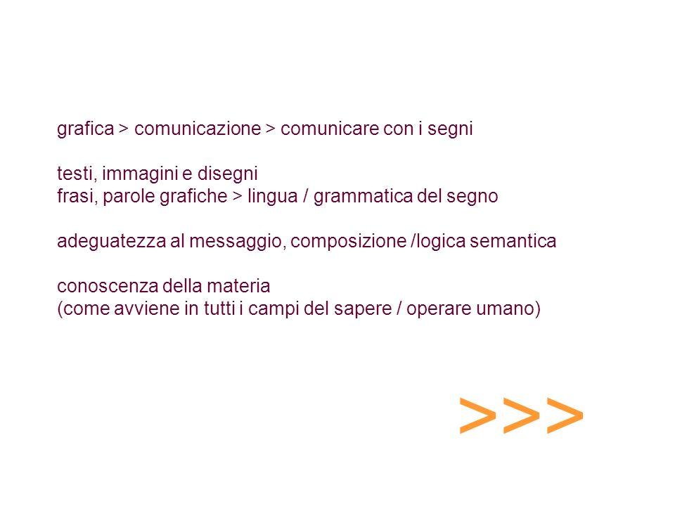 grafica > comunicazione > comunicare con i segni testi, immagini e disegni frasi, parole grafiche > lingua / grammatica del segno adeguatezza al messaggio, composizione /logica semantica conoscenza della materia (come avviene in tutti i campi del sapere / operare umano) >>>