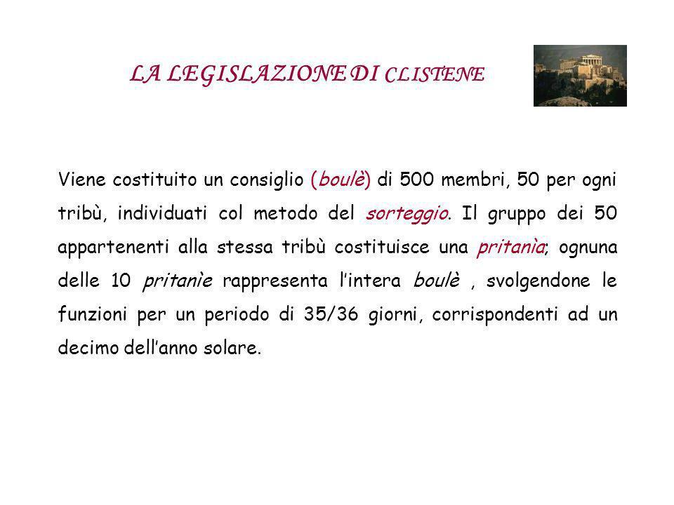 LA LEGISLAZIONE DI CLISTENE Viene costituito un consiglio (boulè) di 500 membri, 50 per ogni tribù, individuati col metodo del sorteggio. Il gruppo de
