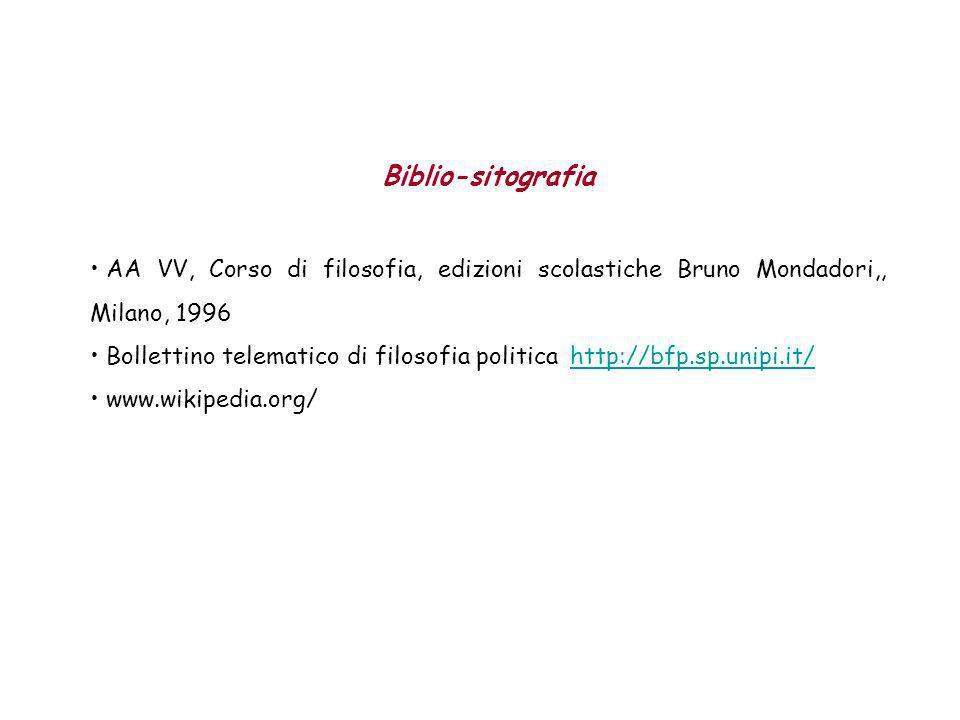 Biblio-sitografia AA VV, Corso di filosofia, edizioni scolastiche Bruno Mondadori,, Milano, 1996 Bollettino telematico di filosofia politicahttp://bfp
