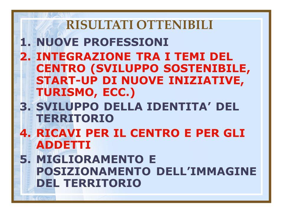 RISULTATI OTTENIBILI 1.NUOVE PROFESSIONI 2.INTEGRAZIONE TRA I TEMI DEL CENTRO (SVILUPPO SOSTENIBILE, START-UP DI NUOVE INIZIATIVE, TURISMO, ECC.) 3.SVILUPPO DELLA IDENTITA DEL TERRITORIO 4.RICAVI PER IL CENTRO E PER GLI ADDETTI 5.MIGLIORAMENTO E POSIZIONAMENTO DELLIMMAGINE DEL TERRITORIO