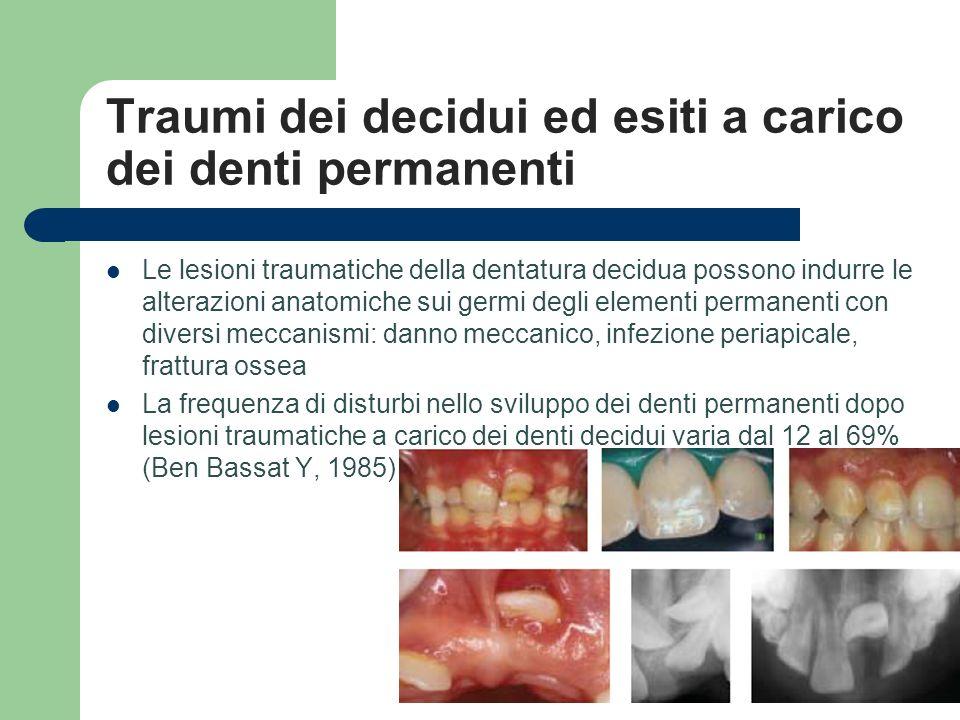 Traumi dei decidui ed esiti a carico dei denti permanenti Le lesioni traumatiche della dentatura decidua possono indurre le alterazioni anatomiche sui
