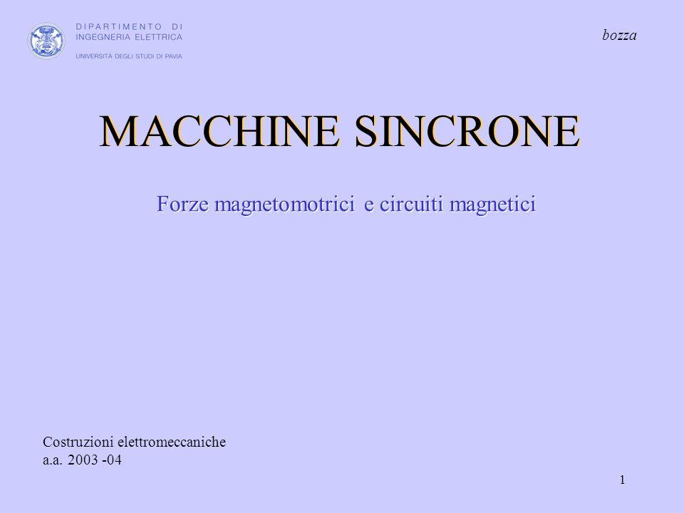 1 MACCHINE SINCRONE Forze magnetomotrici e circuiti magnetici Costruzioni elettromeccaniche a.a. 2003 -04 bozza