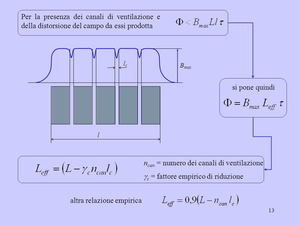 13 lclc l B max Per la presenza dei canali di ventilazione e della distorsione del campo da essi prodotta n can = numero dei canali di ventilazione c