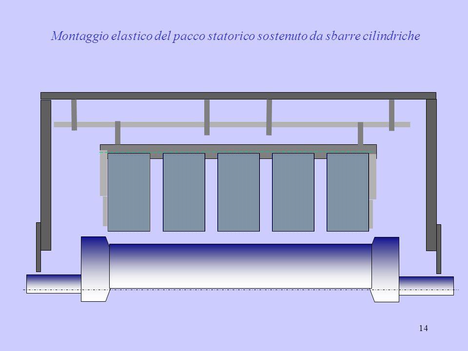 14 Montaggio elastico del pacco statorico sostenuto da sbarre cilindriche