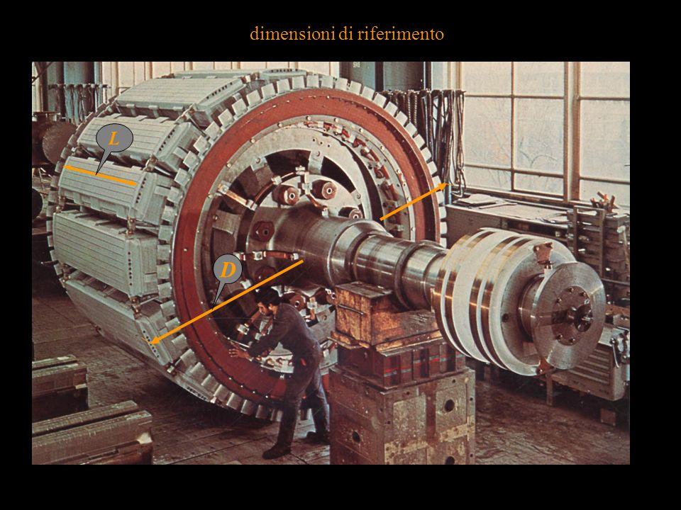3 I ecc Scopo del calcolo è determinare la corrente di eccitazione I ecc per ottenere la fmm M ecc necessaria alla generazione del flusso al traferro (flusso principale) voluto Calcolo delle forze magnetomotrici