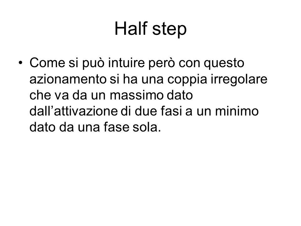 Half step Come si può intuire però con questo azionamento si ha una coppia irregolare che va da un massimo dato dallattivazione di due fasi a un minim