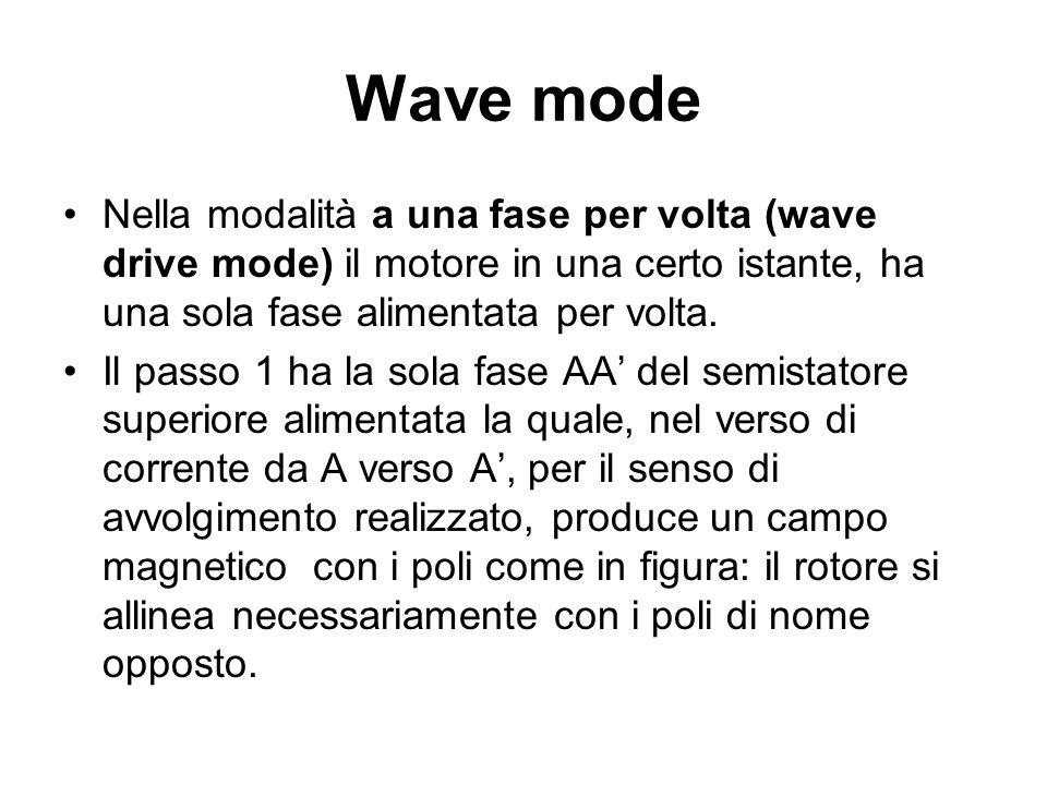Wave mode Nella modalità a una fase per volta (wave drive mode) il motore in una certo istante, ha una sola fase alimentata per volta. Il passo 1 ha l