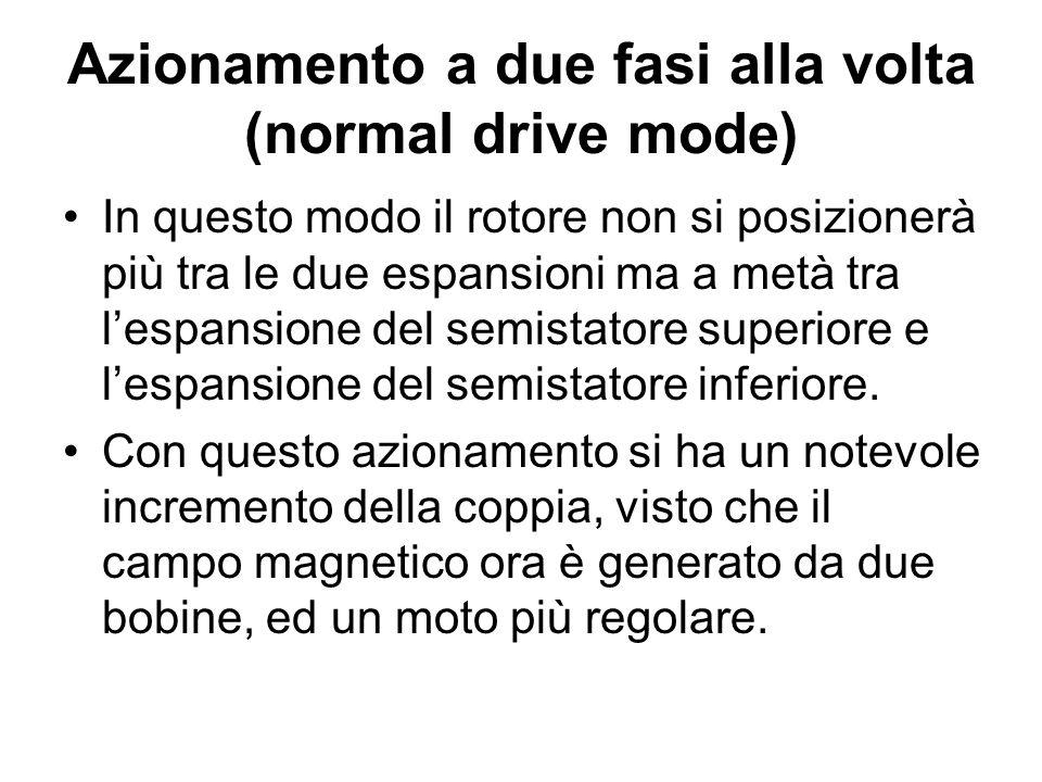 Azionamento a due fasi alla volta (normal drive mode) In questo modo il rotore non si posizionerà più tra le due espansioni ma a metà tra lespansione
