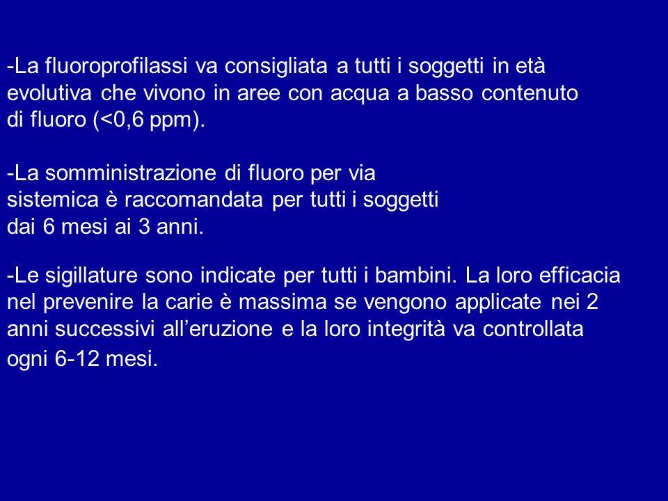 Commissione di Lavoro per le Linee Guida SIOI – FIMP SOCIETA ITALIANA di ODONTOIATRIA INFANTILE FEDERAZIONE ITALIANA MEDICI PEDIATRI LINEE GUIDA PER LA PREVENZIONE DELLA CARIE IN ETA PEDIATRICA Versione aggiornata a febbraio 2013 Accogli V,Besostri A,Di Saverio P,Docimo R,Ferro R,Gatto R,Giuca MR,Marostica G,Marzo G,Mele G