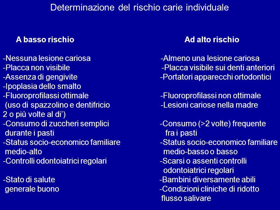 Determinazione del rischio carie individuale A basso rischio Ad alto rischio -Nessuna lesione cariosa -Almeno una lesione cariosa -Placca non visibile