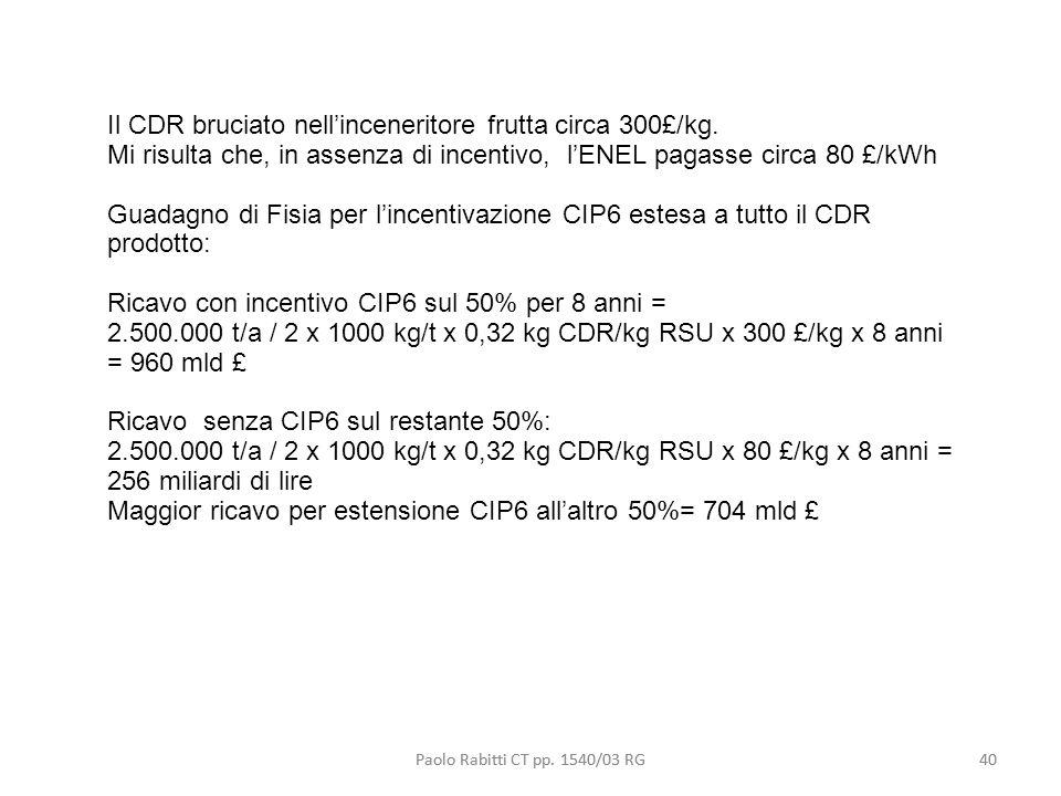 Paolo Rabitti CT pp. 1540/03 RG40 Il CDR bruciato nellinceneritore frutta circa 300£/kg. Mi risulta che, in assenza di incentivo, lENEL pagasse circa