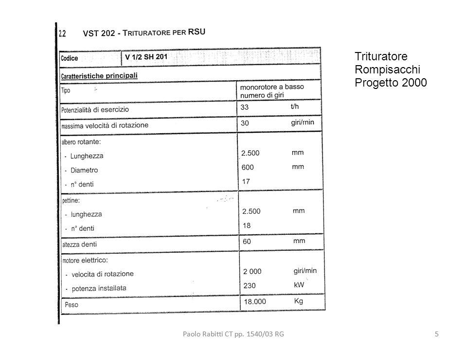 6 Trituratore effettivamente installato I progetti approvati comprendevano il rompisacchi Paolo Rabitti CT pp.