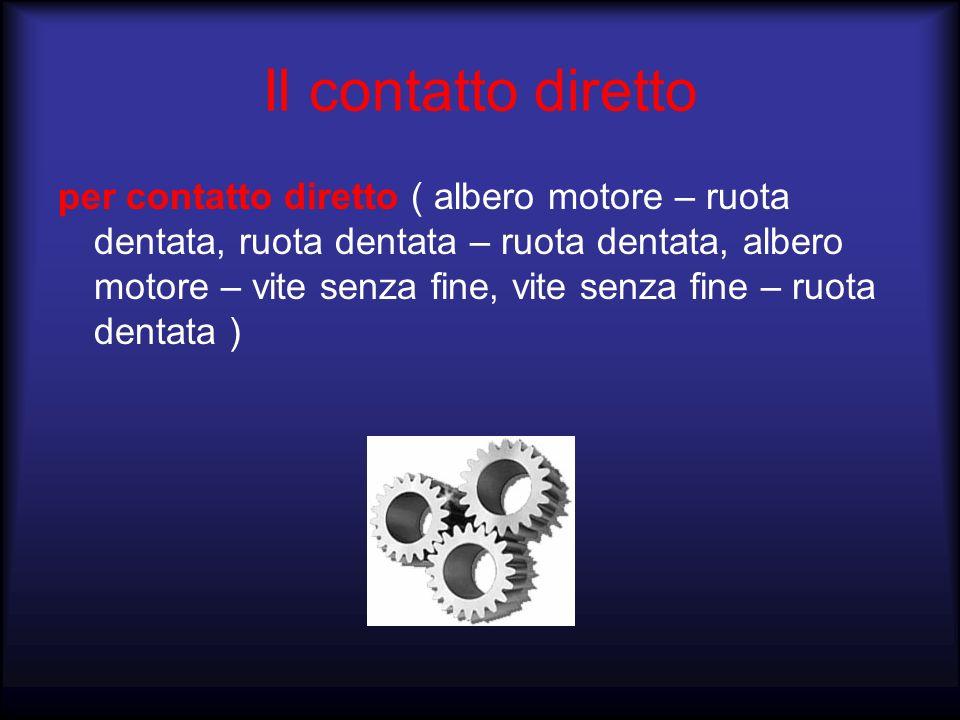 Organi flessibili attraverso organi flessibili ( albero motore – cinghia - puleggia, albero motore – catena – ruota dentata )