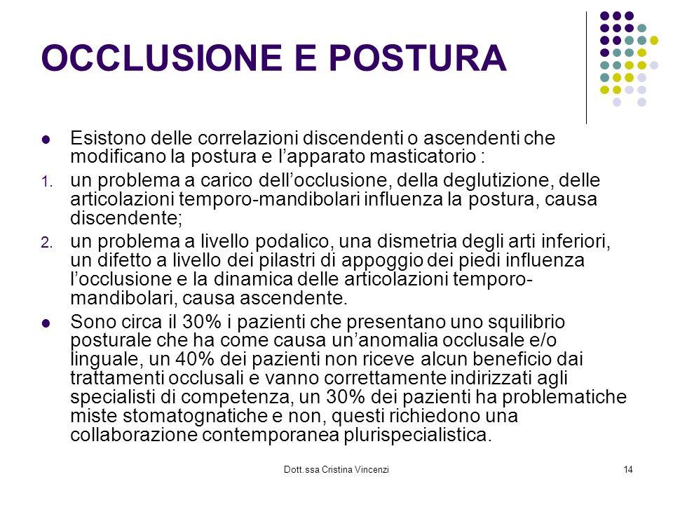 Dott.ssa Cristina Vincenzi14 OCCLUSIONE E POSTURA Esistono delle correlazioni discendenti o ascendenti che modificano la postura e lapparato masticato