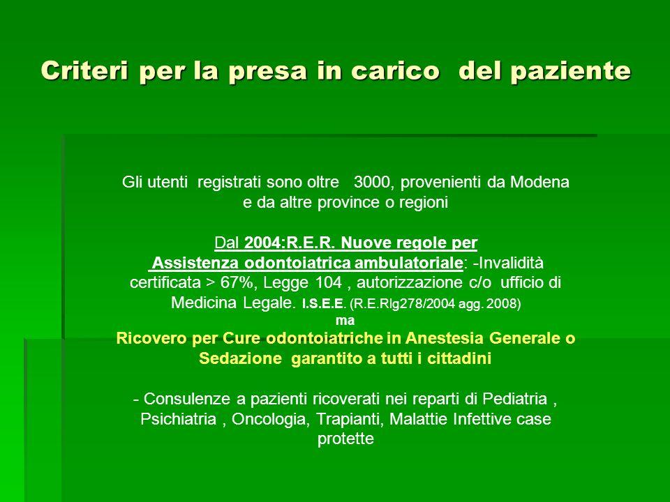Gli utenti registrati sono oltre 3000, provenienti da Modena e da altre province o regioni Dal 2004:R.E.R.