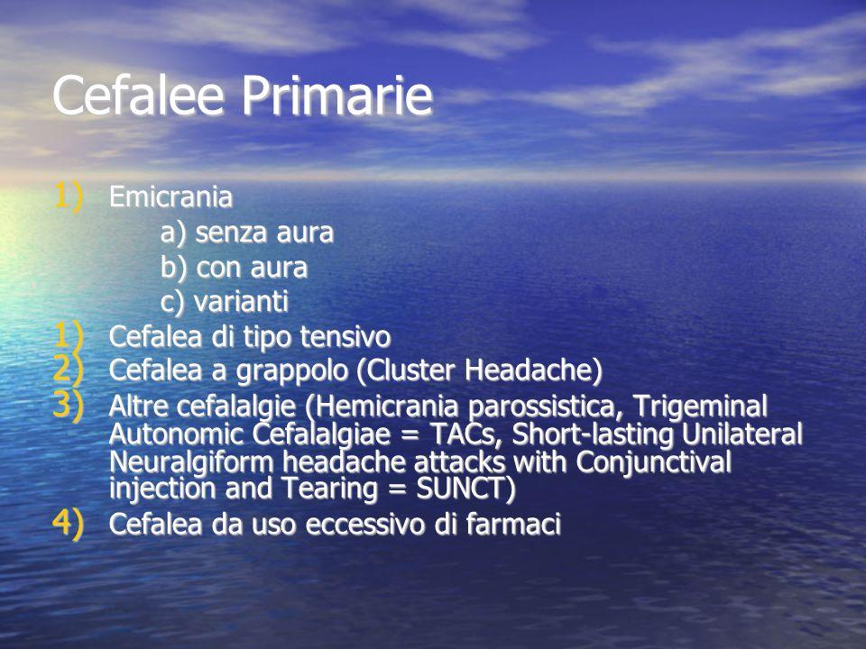 Cefalee Primarie 1) Emicrania a) senza aura a) senza aura b) con aura b) con aura c) varianti c) varianti 1) Cefalea di tipo tensivo 2) Cefalea a grap