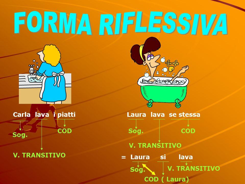 IL VERBO - Le forme pronominali- Corso di grammatica Signora : RIM CHEMIMA