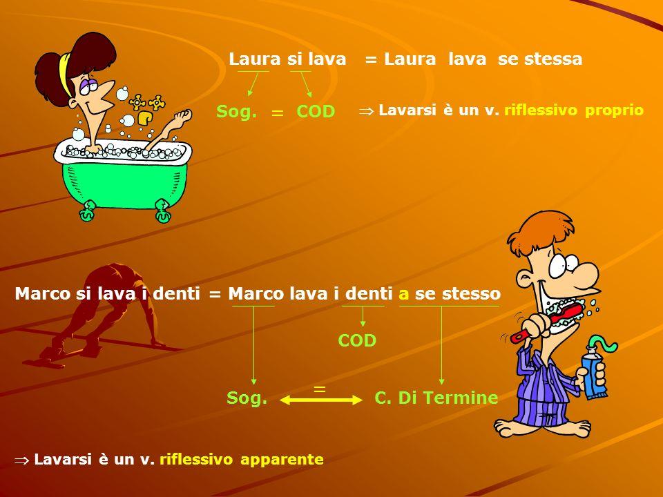 I verbi riflessivi sono quei verbi che hanno in comune i seguenti elementi : Lessere transitivi Lessere preceduti ( o seguiti ) dalle particelle prono