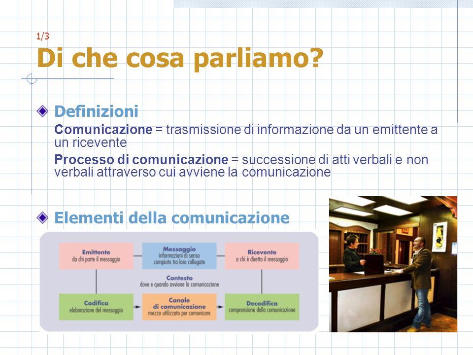 1/3 Di che cosa parliamo? Definizioni Comunicazione = trasmissione di informazione da un emittente a un ricevente Processo di comunicazione = successi