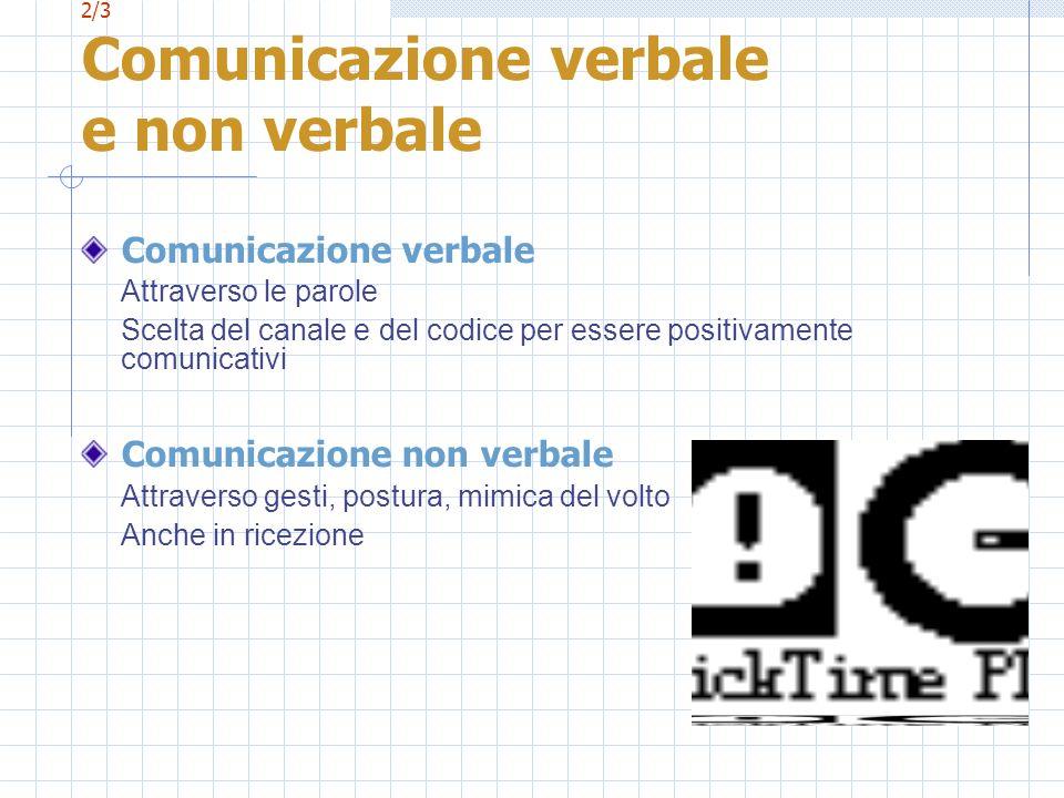 2/3 Comunicazione verbale e non verbale Comunicazione verbale Attraverso le parole Scelta del canale e del codice per essere positivamente comunicativi Comunicazione non verbale Attraverso gesti, postura, mimica del volto Anche in ricezione