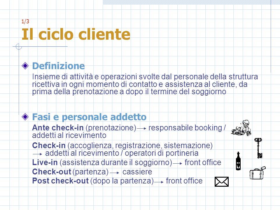 1/3 Il ciclo cliente Definizione Insieme di attività e operazioni svolte dal personale della struttura ricettiva in ogni momento di contatto e assiste
