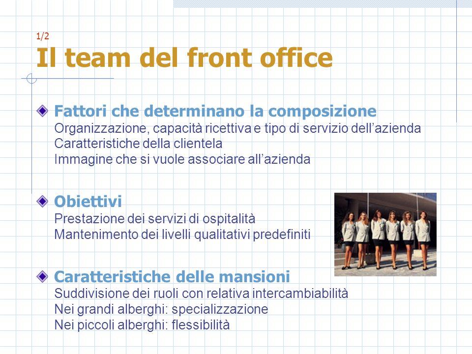 1/2 Il team del front office Fattori che determinano la composizione Organizzazione, capacità ricettiva e tipo di servizio dellazienda Caratteristiche