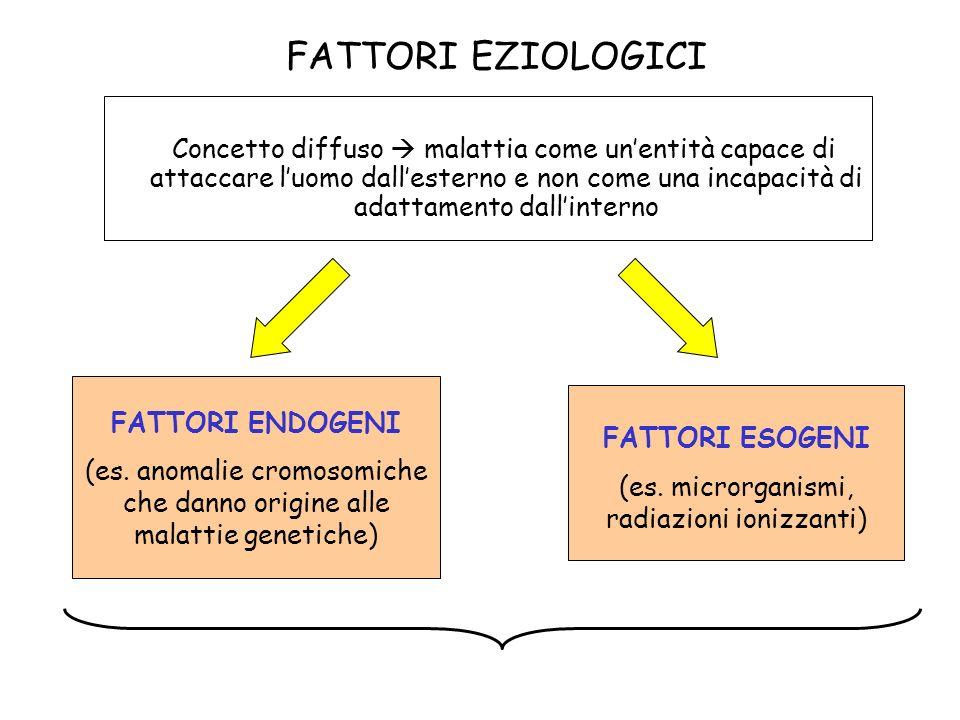MALATTIE GENETICHE Causate da eventi mutazionali a carico di uno o più geni che codificano proteine strutturali o enzimatiche, con la mancata sintesi o la sintesi di un prodotto abnorme che causa alterazioni di struttura o del metabolismo.