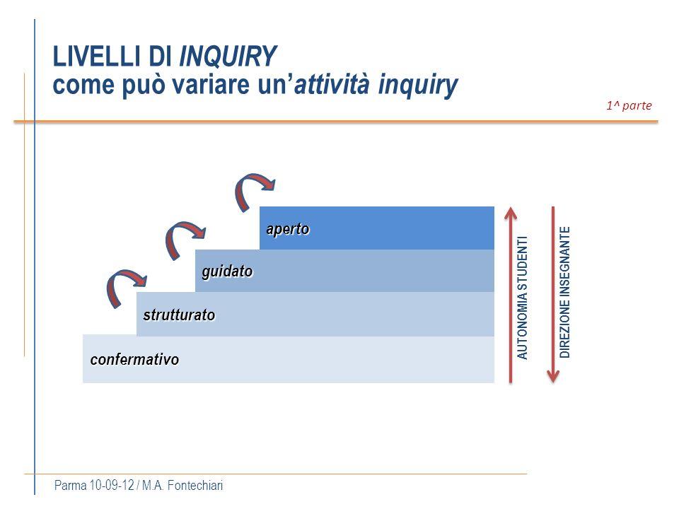 confermativo LIVELLI DI INQUIRY come può variare un attività inquiry Parma 10-09-12 / M.A. Fontechiari strutturato guidato aperto AUTONOMIA STUDENTI 1