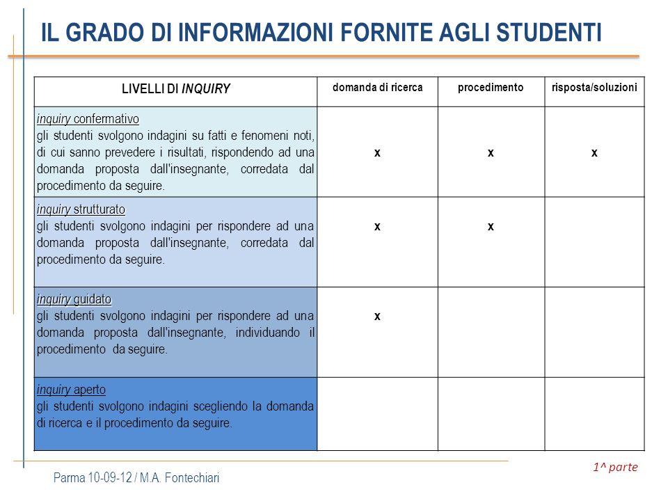 IL GRADO DI INFORMAZIONI FORNITE AGLI STUDENTI LIVELLI DI INQUIRY domanda di ricercaprocedimentorisposta/soluzioni inquiry confermativo gli studenti s