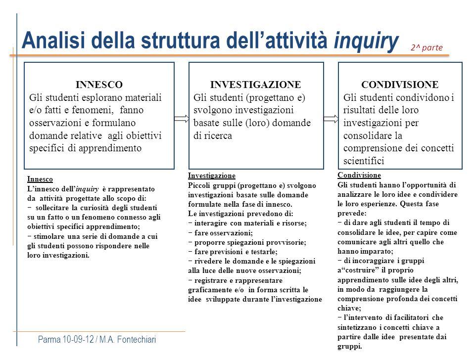 Analisi della struttura dellattività inquiry Parma 10-09-12 / M.A. Fontechiari 2^ parte INNESCO Gli studenti esplorano materiali e/o fatti e fenomeni,
