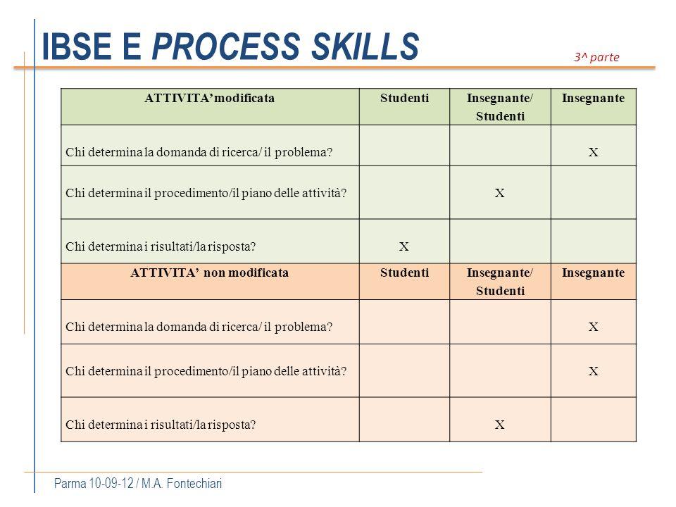 IBSE E PROCESS SKILLS Parma 10-09-12 / M.A. Fontechiari 3^ parte ATTIVITA modificataStudenti Insegnante/ Studenti Insegnante Chi determina la domanda
