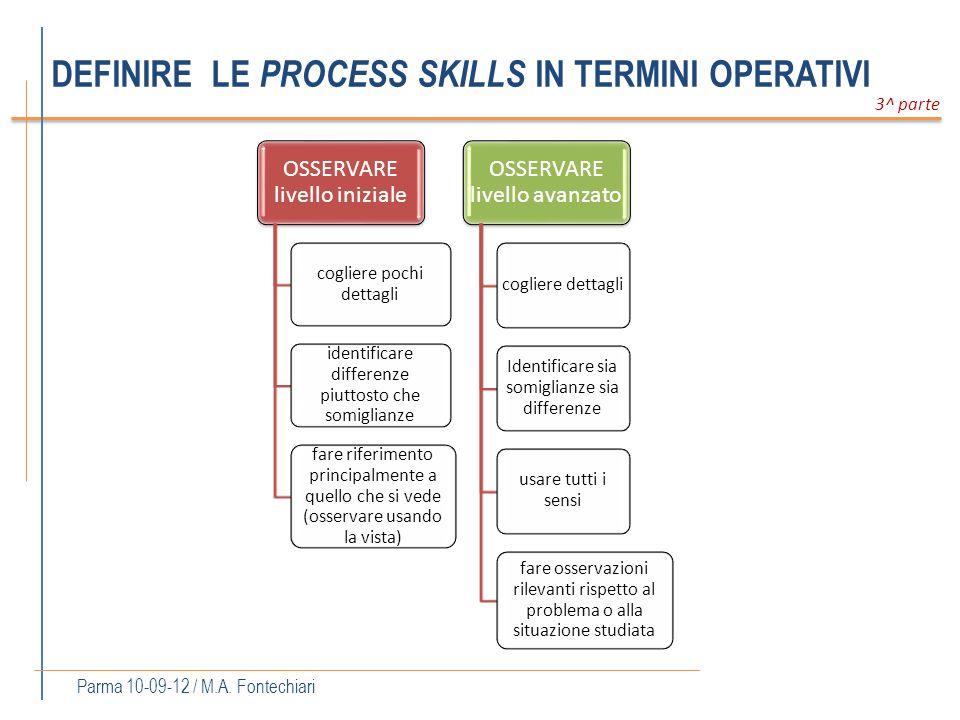 DEFINIRE LE PROCESS SKILLS IN TERMINI OPERATIVI 3^ parte Parma 10-09-12 / M.A. Fontechiari OSSERVARE livello iniziale cogliere pochi dettagli identifi