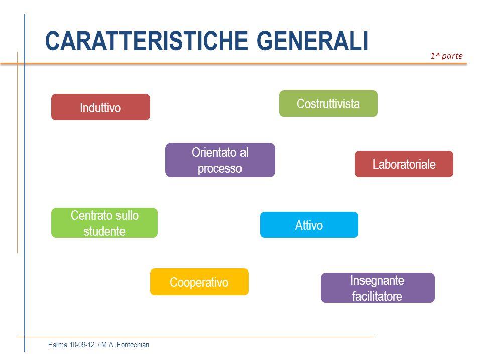CARATTERISTICHE GENERALI Parma 10-09-12 / M.A. Fontechiari Induttivo Costruttivista Orientato al processo Attivo Cooperativo Laboratoriale Centrato su