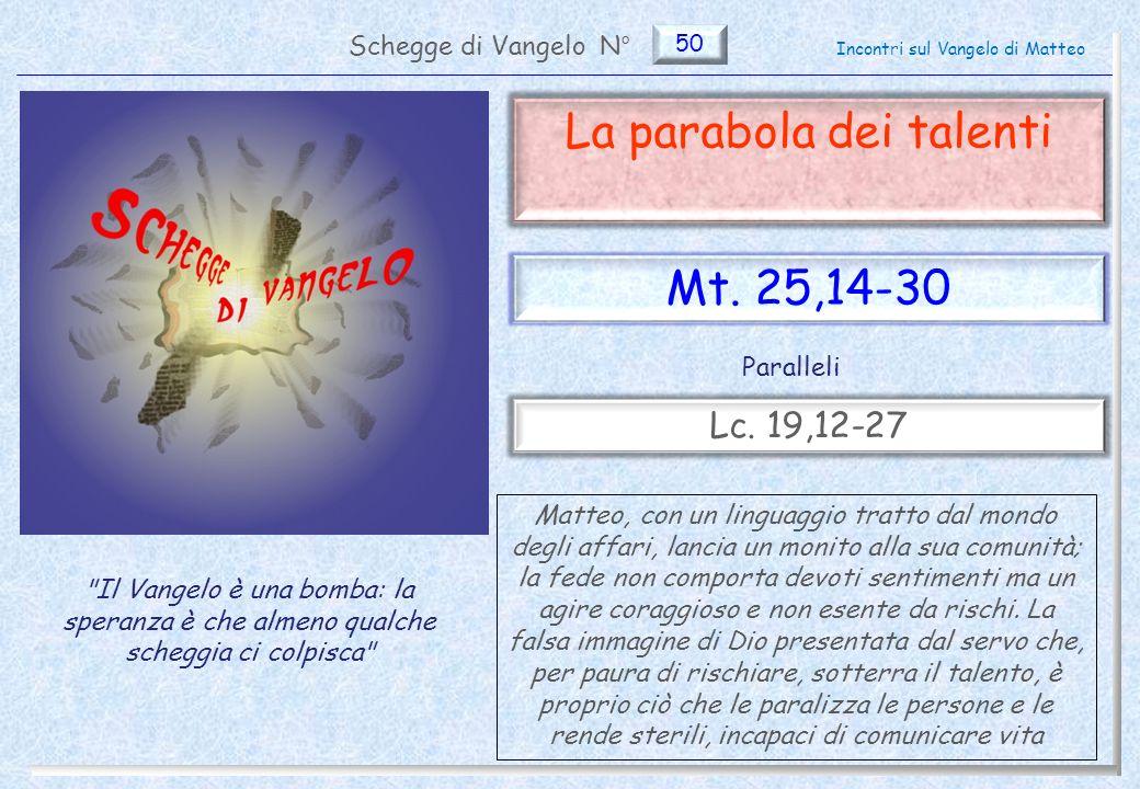 50 La parabola dei talenti (Mt.25,14-30) Introduzione (1) 2 Pag.