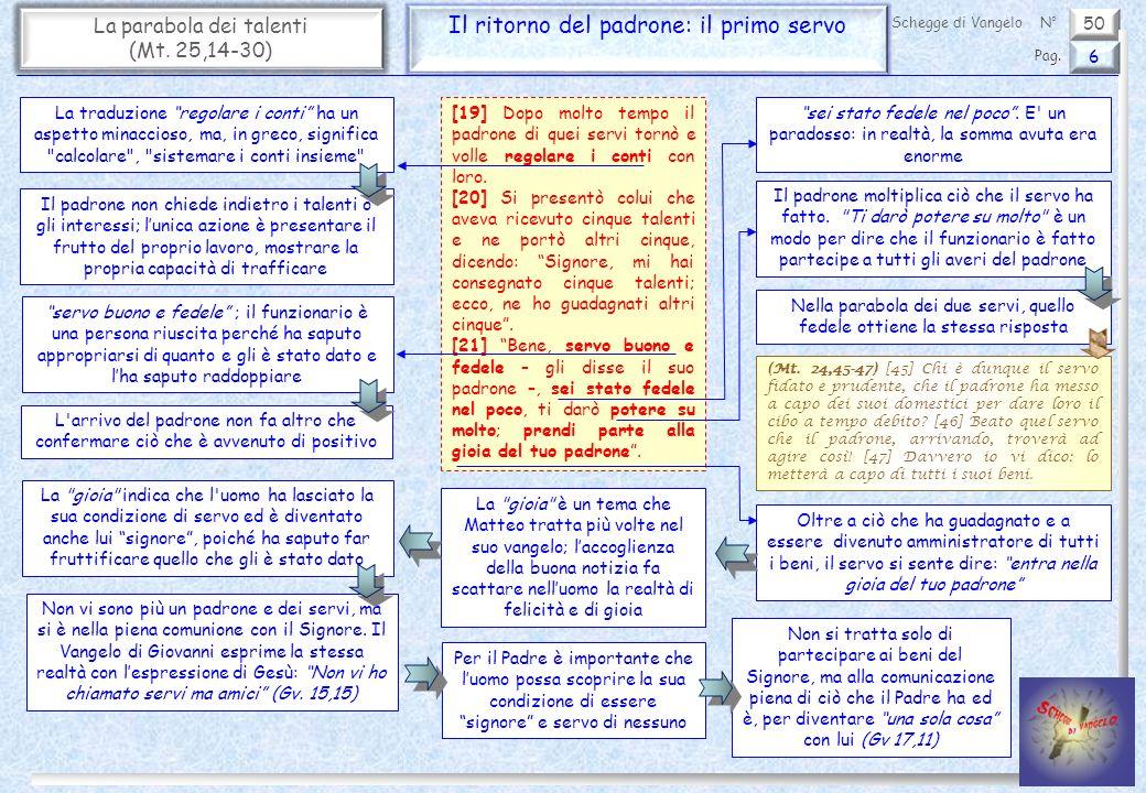 50 La parabola dei talenti (Mt.