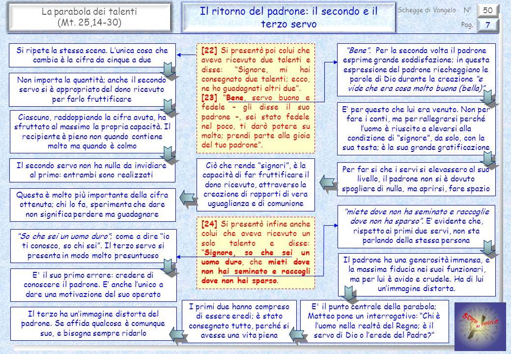 50 La parabola dei talenti (Mt.25,14-30) Il duro rimprovero del padrone 8 Pag.