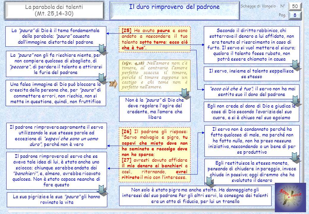 50 La parabola dei talenti (Mt.25,14-30) Là sarà pianto e stridore di denti 9 Pag.