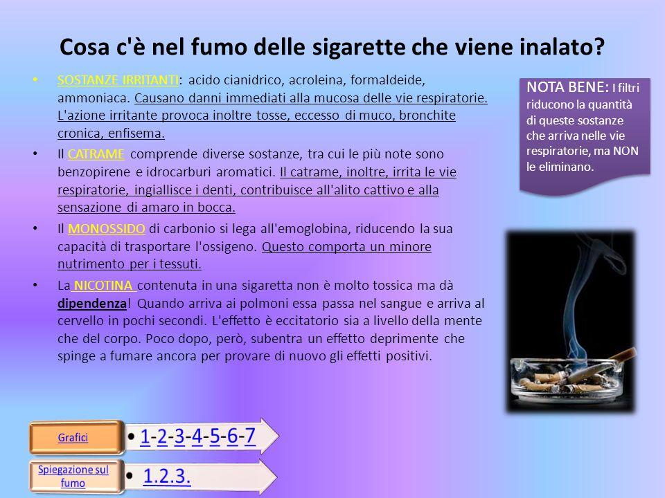 Cosa c'è nel fumo delle sigarette che viene inalato? SOSTANZE IRRITANTI: acido cianidrico, acroleina, formaldeide, ammoniaca. Causano danni immediati